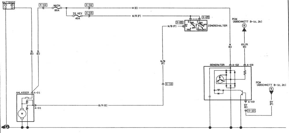 Lichtmaschinen-Ansteuerung für den NB bei Standalone ECU